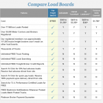 load boards compare