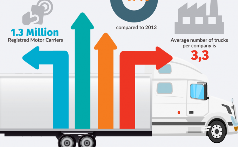 10 Secret Trends In Trucking – What to Expect In Upcoming Years