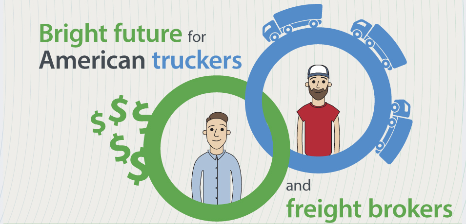 Freight Brokerage: Right Business To Get Into It