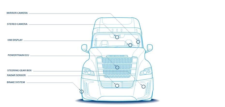 trucks future 31