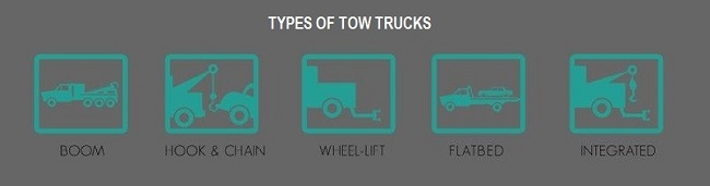 Discover Ultimate Beginners Guide of Truck Towing