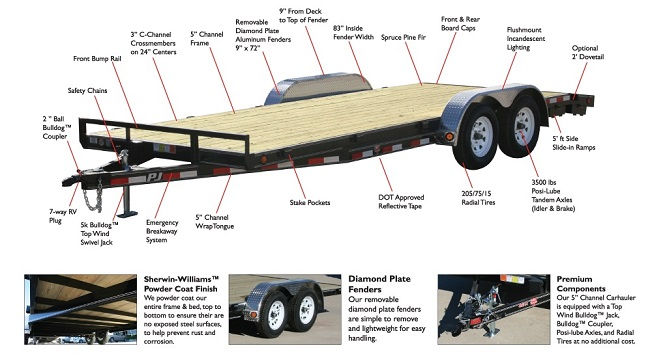 50 Things To Check Before Buying Used Flatbed Trailer