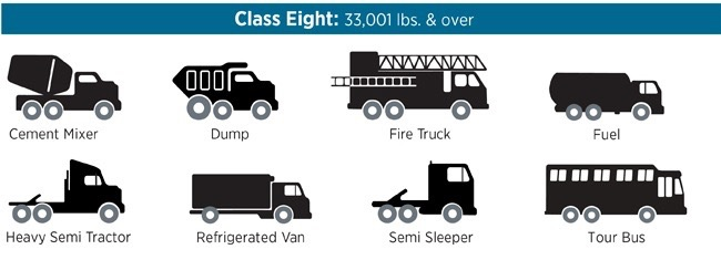 Learn All Secrets About Class 8 Trucking Services Cover Image