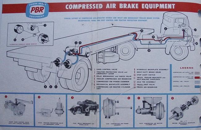 Semi Air Brake Diagram : Important facts about truck air brakes fueloyal