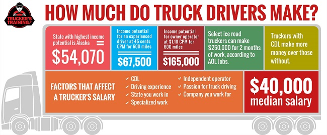 10 Secrets To Increase Your Truck Driver Salary
