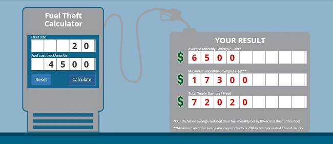 Fuel Theft Calculator