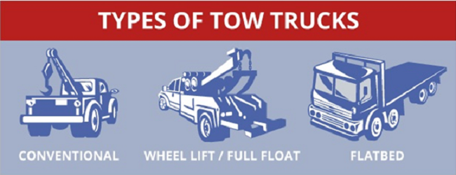 Learn All About Tow Truck