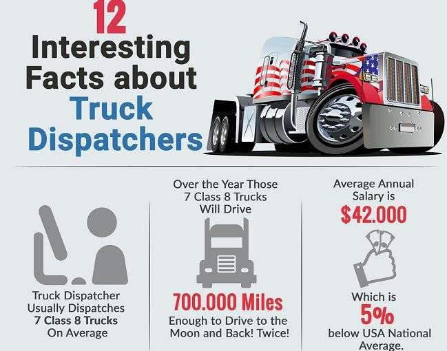 INFOGRAPHIC: 12 Interesting Facts About Trucks Dispatchers
