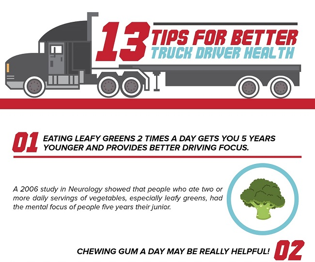 Tips For Better Truck Driver Health Fi on Good Looking Truck Drivers
