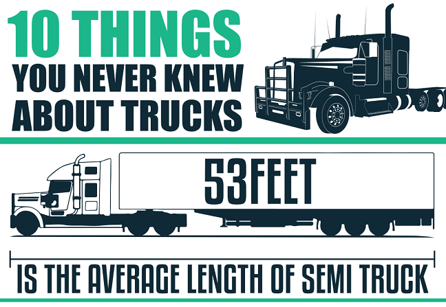 INFOGRAPHIC: 10 Things You Never Knew About Trucks Cover Image