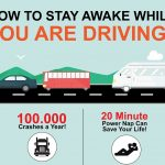 INFOGRAPHIC: How To Stay Awake While You Are Driving?