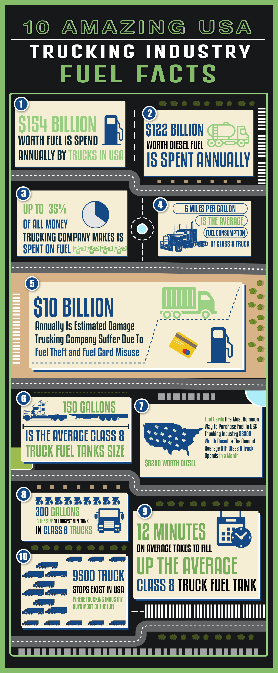 10 Amazing USA Trucking Industry Fuel Facts