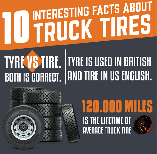 INFOGRAPHIC: 10 Interesting Facts About Truck Tires