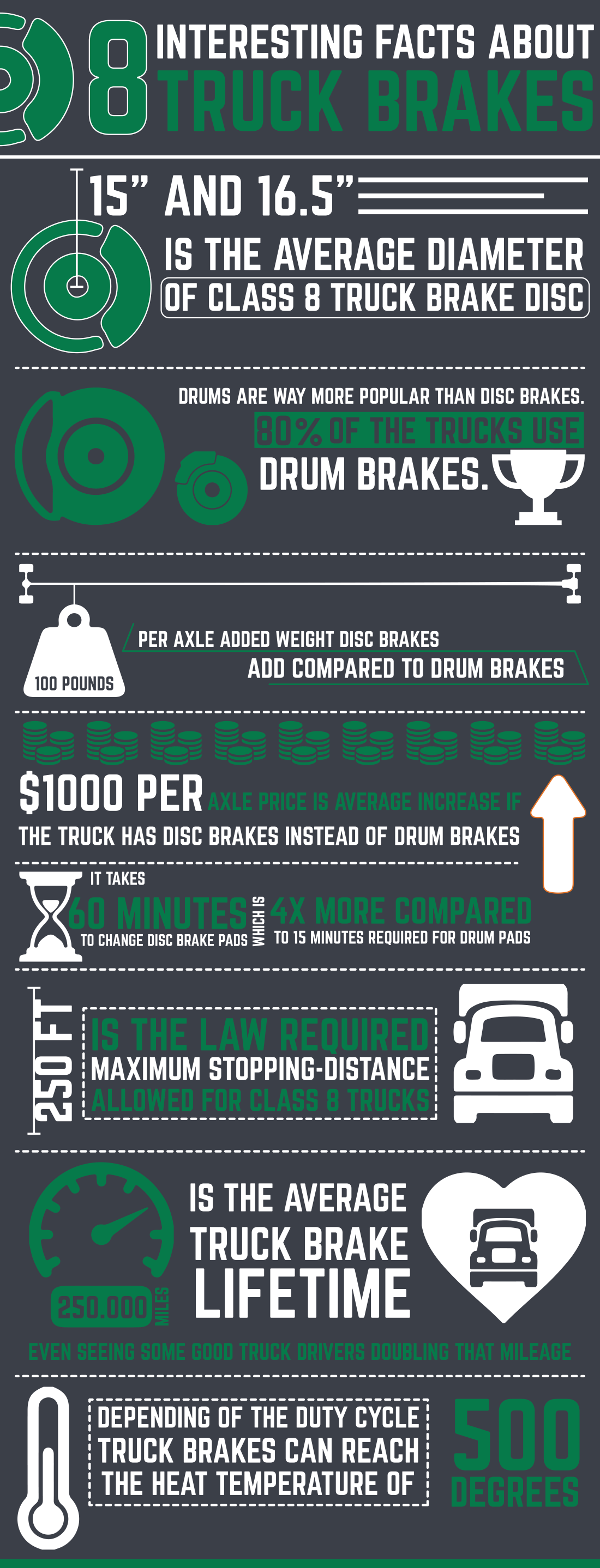 8 Interesting Facts About Truck Brakes
