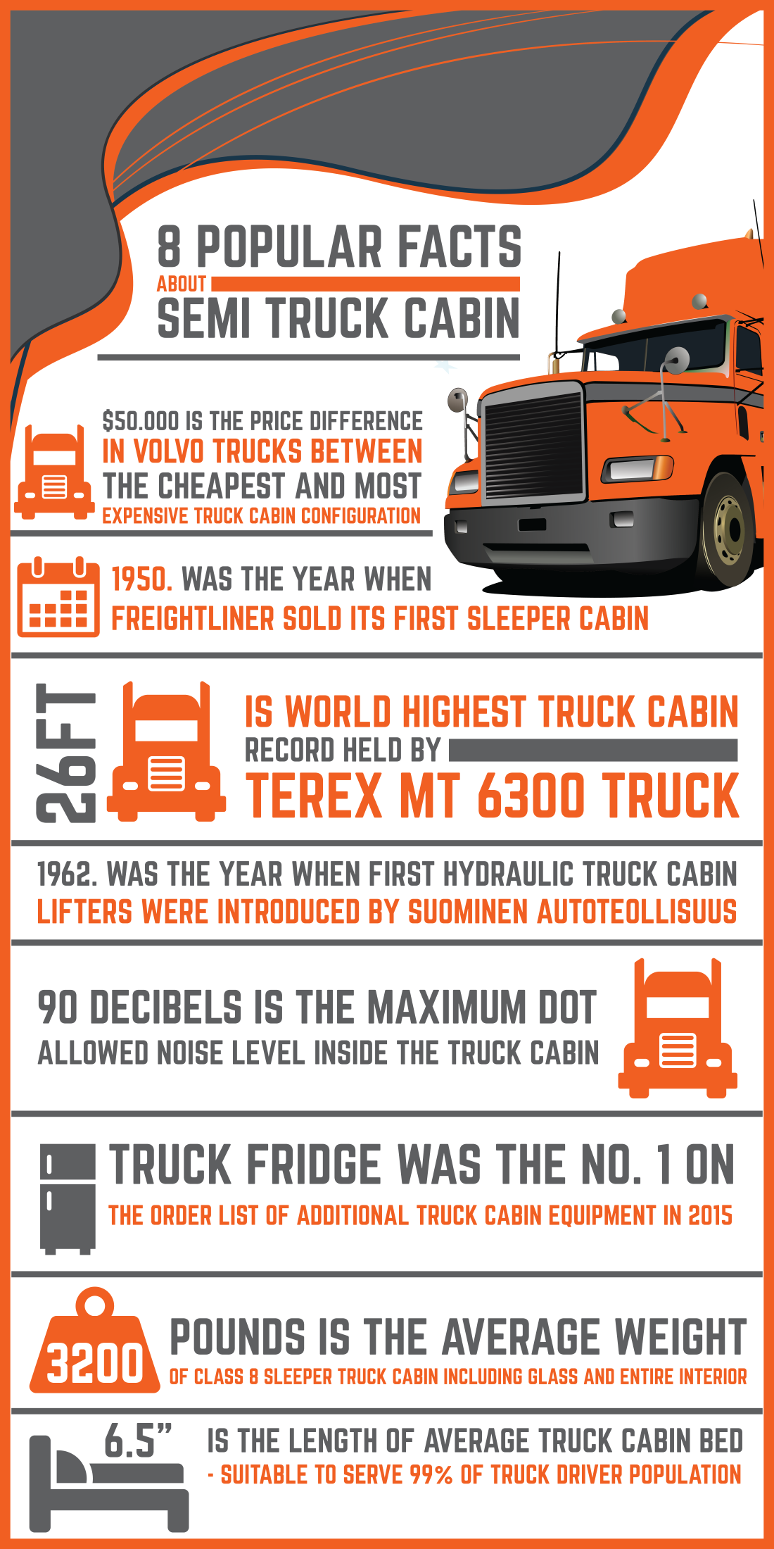8 Popular Facts About Truck Cabin