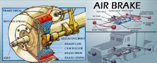 #1 Free 2018 CDL Air Brakes Endorsement Practice Test