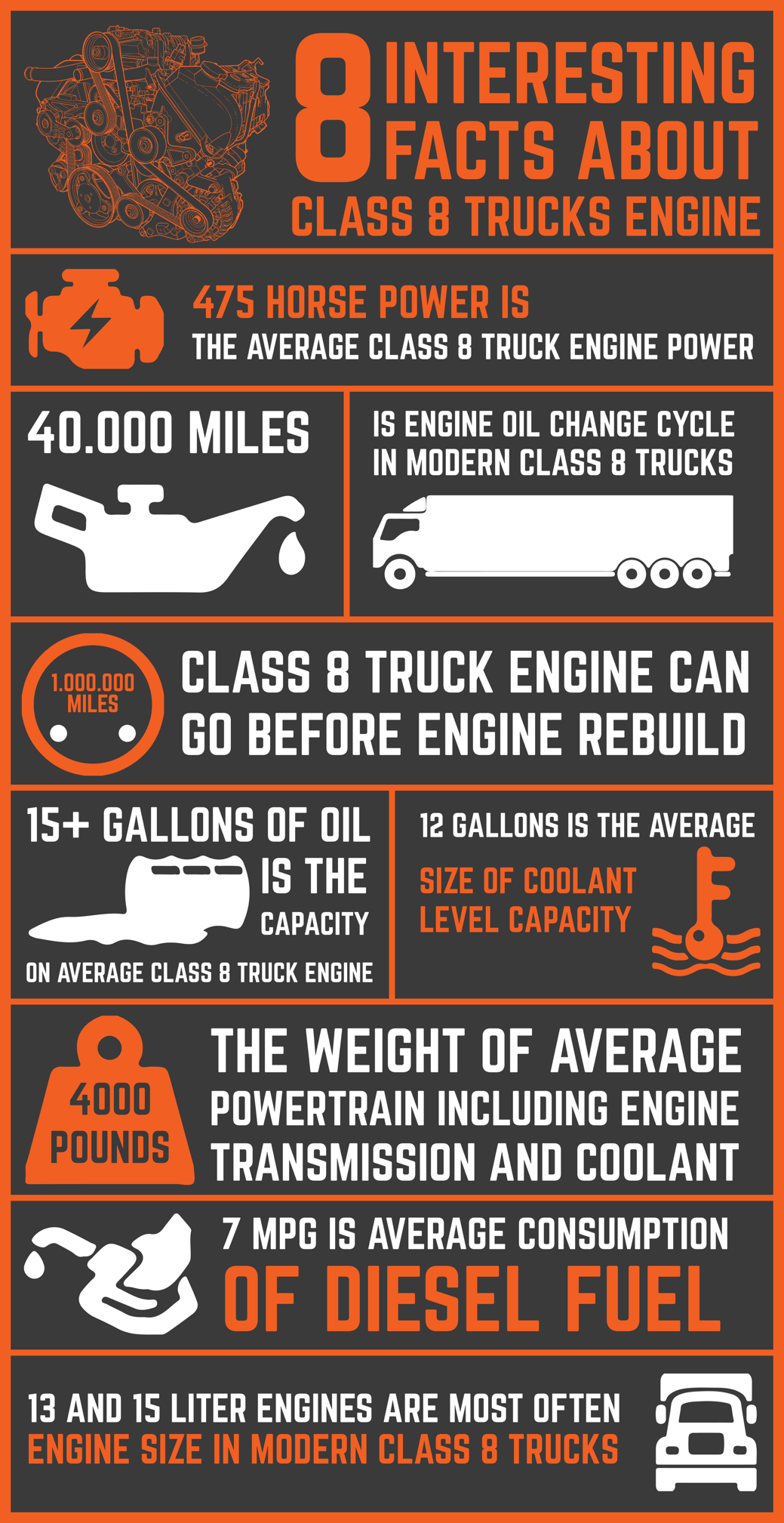 8 Interesting Facts About Class 8 Truck Engine