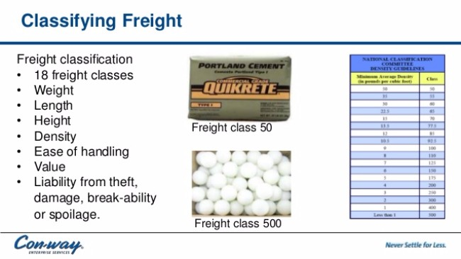 Freight class chart how density based ltl pricing works National motor freight classification nmfc