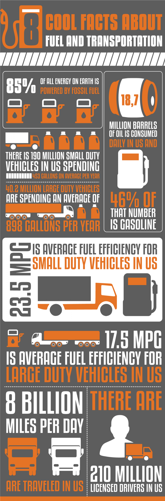 8-cool-facts-about-fuel-and-transportation