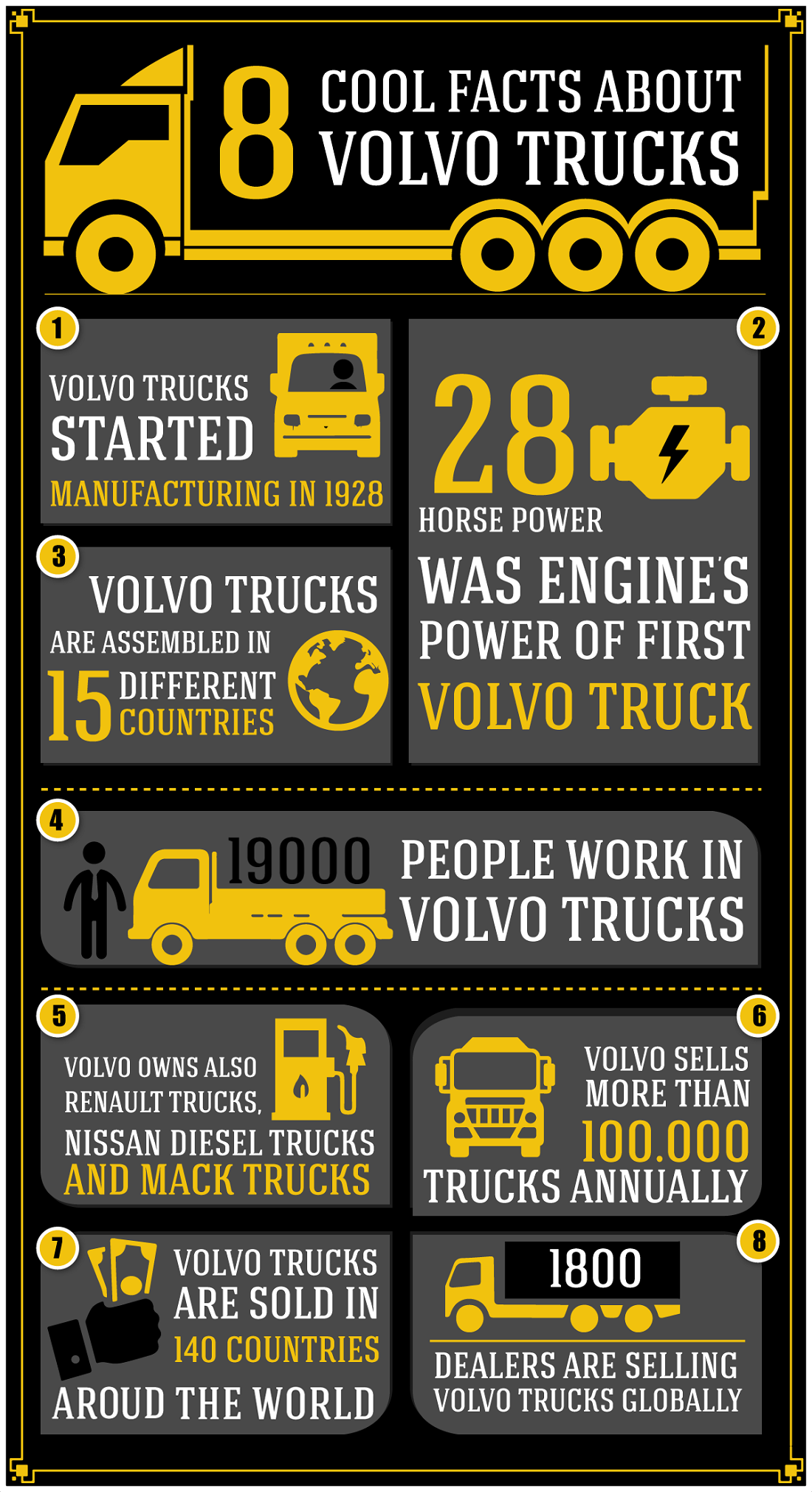 INFOGRAPHIC: 8 Cool Facts About Volvo Trucks