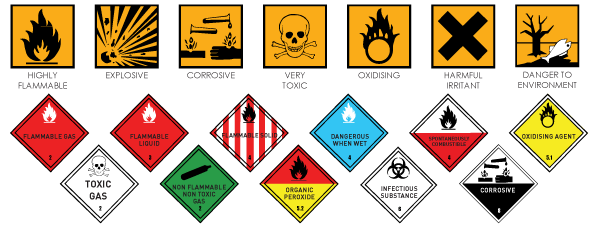 Ultimate Guide For Hazmat Transportation Fueloyal