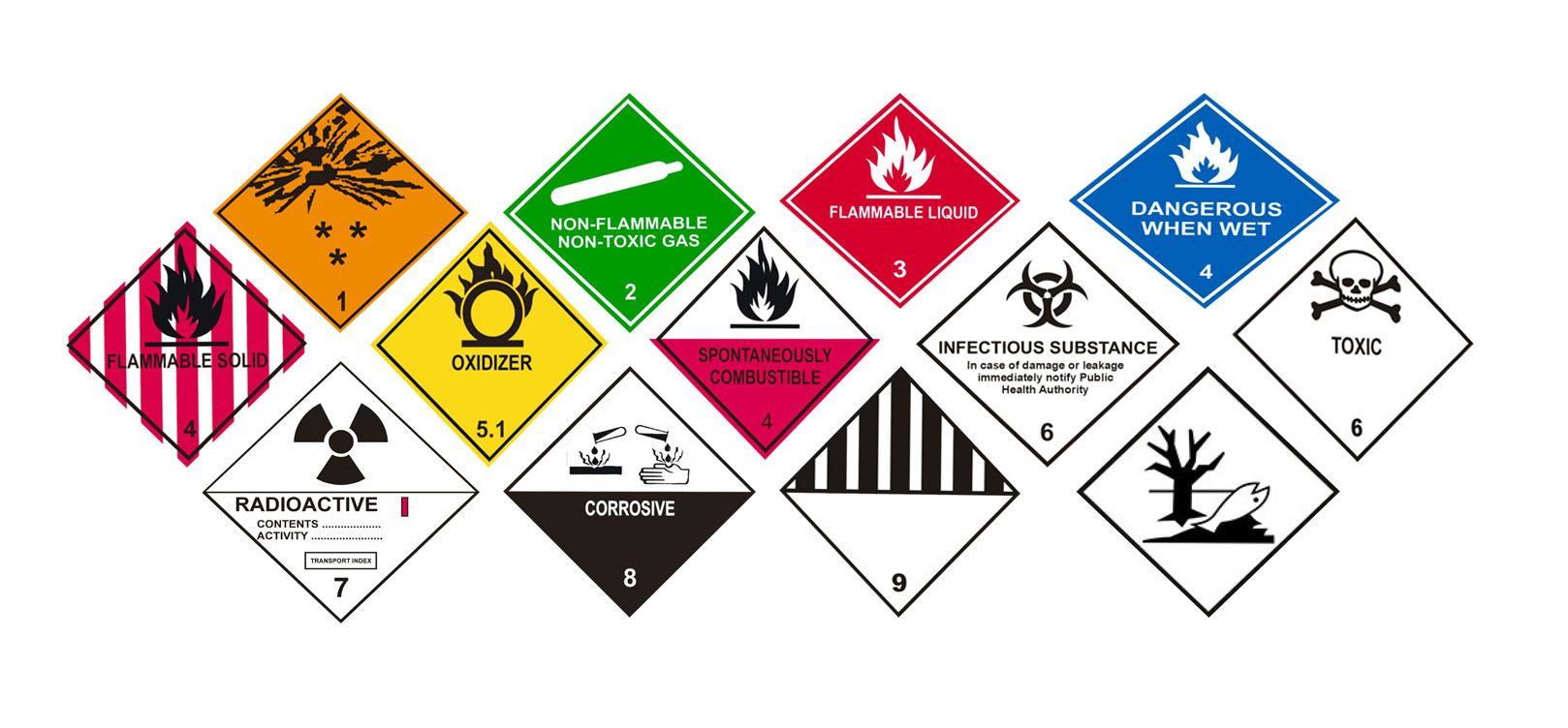 9 Classes Of Dangerous Goods Transported By Trucks Fueloyal
