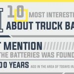INFOGRAPHIC: 10 Most Interesting Facts About Truck Battery