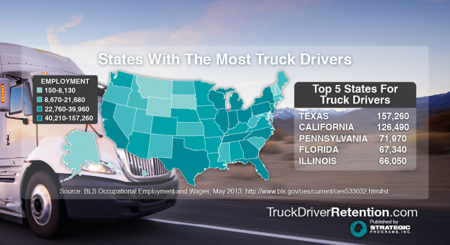 How Much Do Truck Drivers Make By State