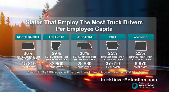Source: www.truckdriverretention.com