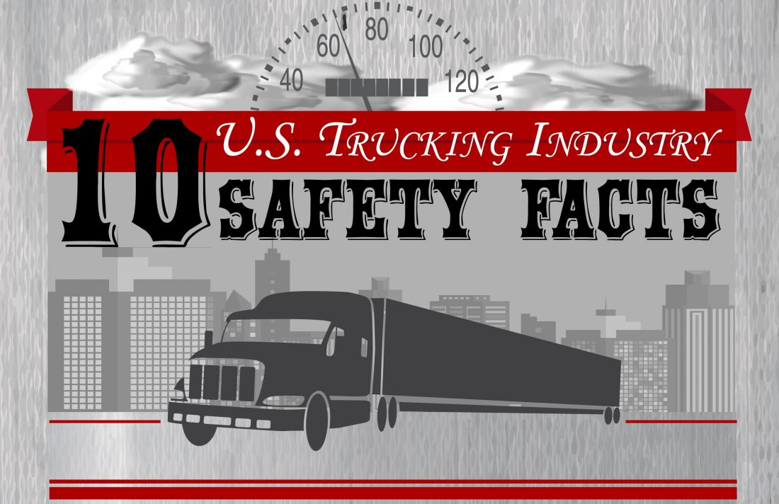 INFOGRAPHIC: 10 U.S. Trucking Industry Safety Facts Cover Image