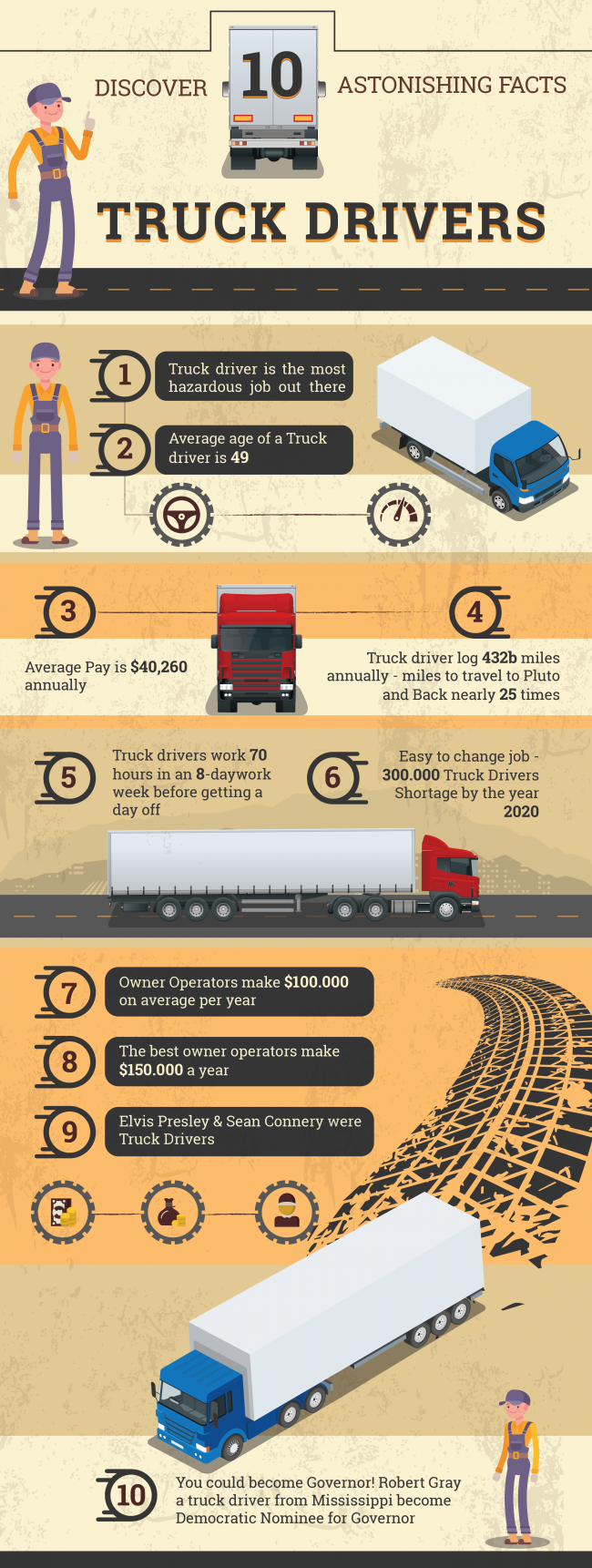 Discover 10 Astonishing Facts About Truck Drivers