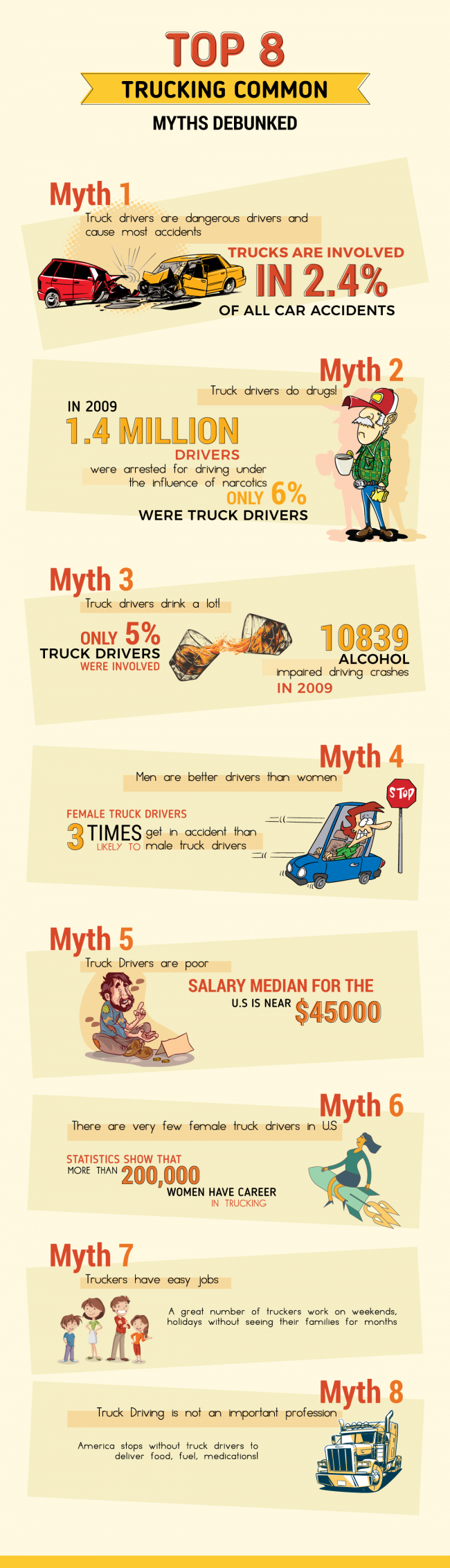Top 8 Trucking Common Myths Debunked