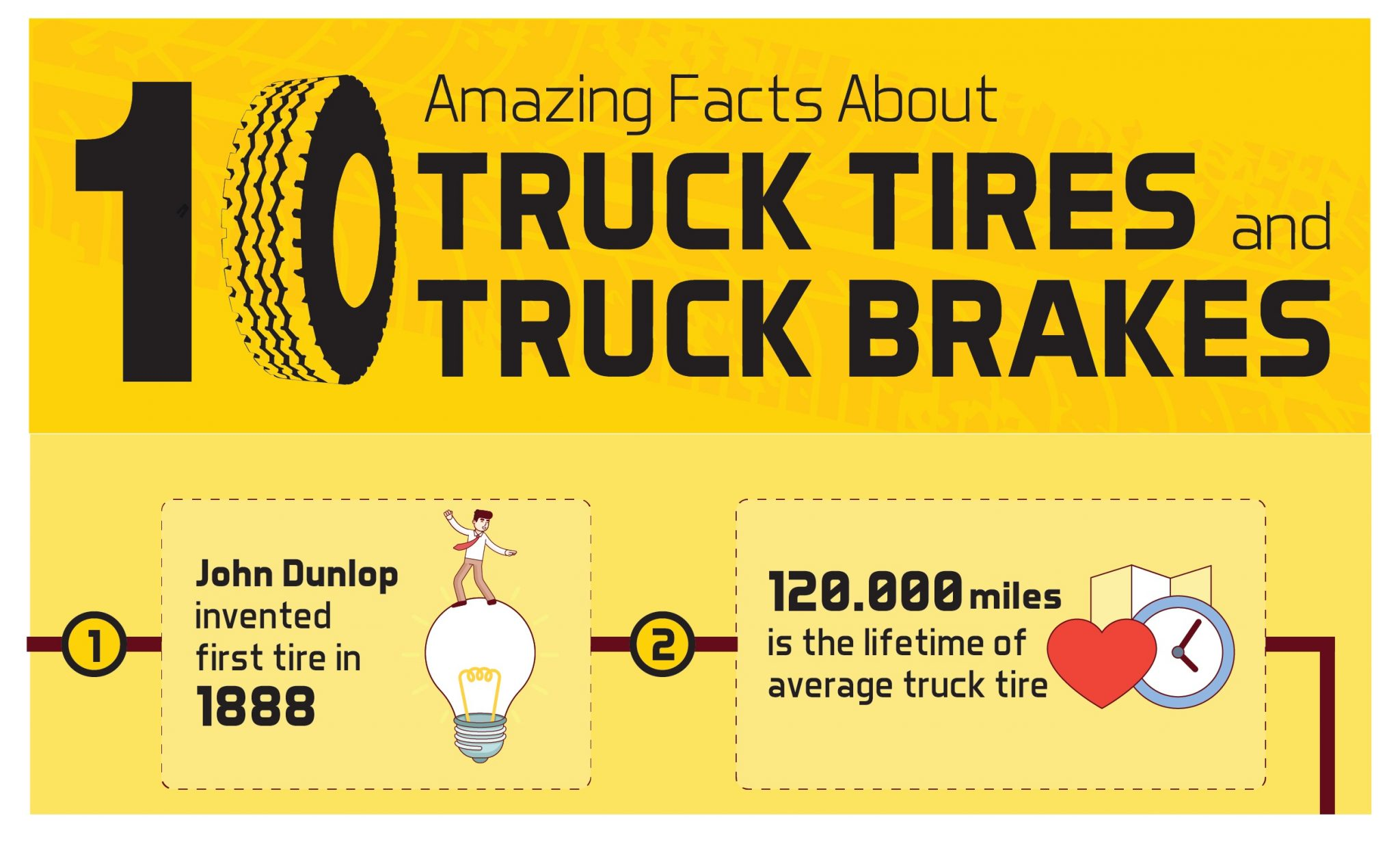 INFOGRAPHIC: 10 Amazing Facts About Truck Tires and Truck Brakes