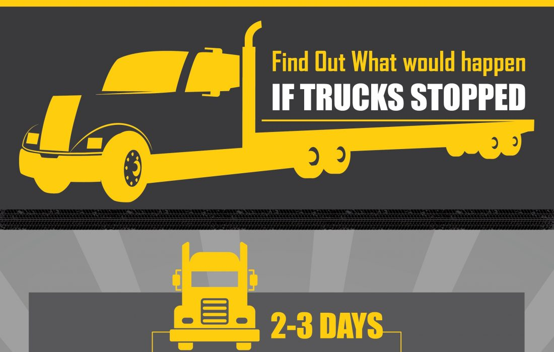 INFOGRAPHIC: Find Out What Would Happen If Trucks Stopped Cover Image