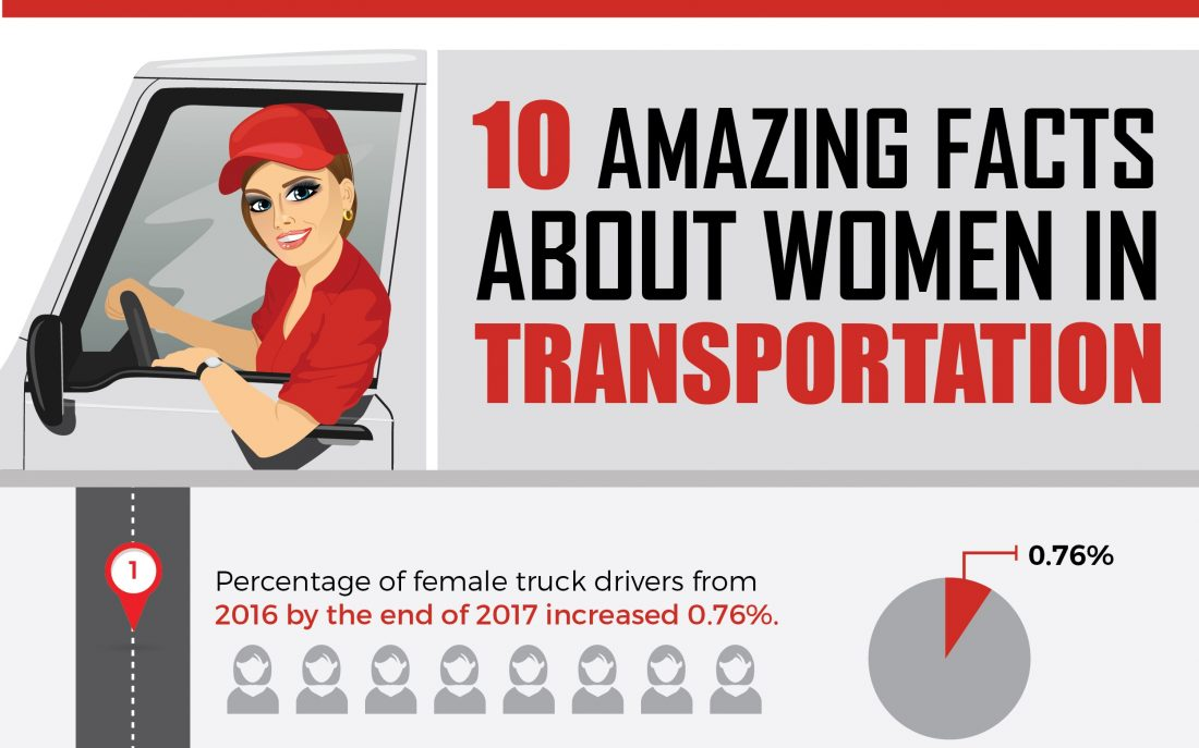 INFOGRAPHIC: 10 Amazing Facts About Women In Transportation Cover Image
