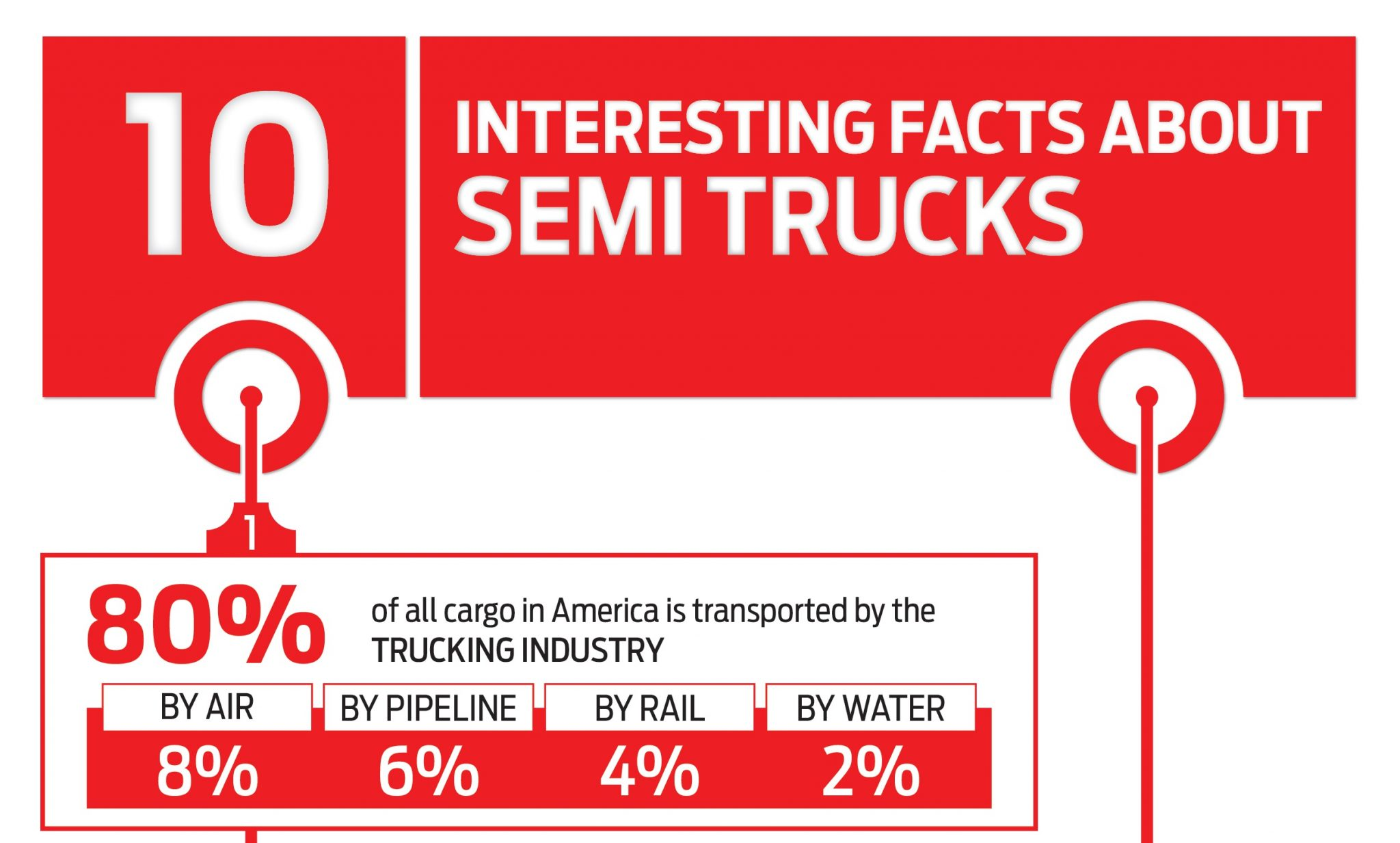 INFOGRAPHIC: 10 Interesting Facts About Semi Trucks