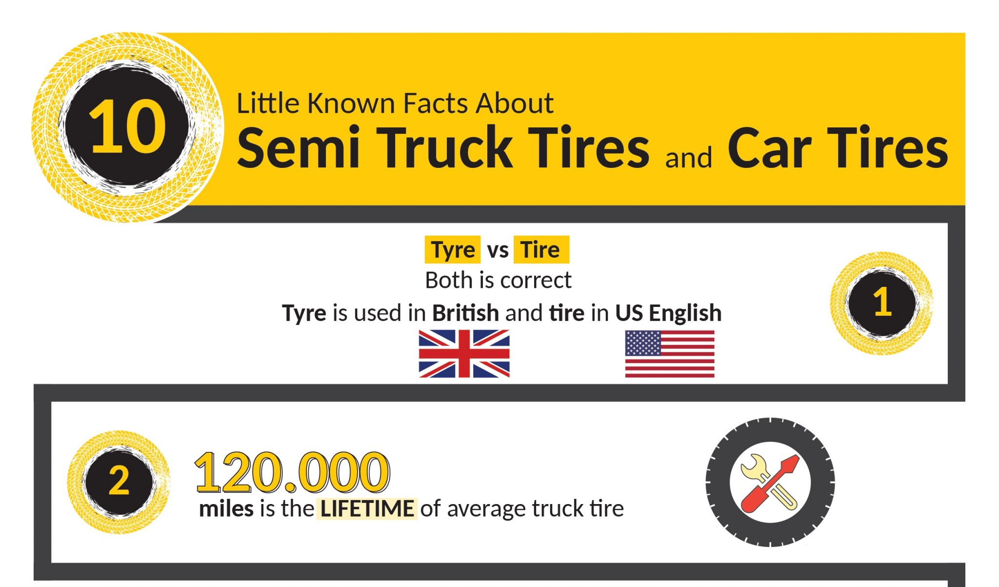 INFOGRAPHIC 10 Little Known Facts About Semi Truck Tires and Car Tires