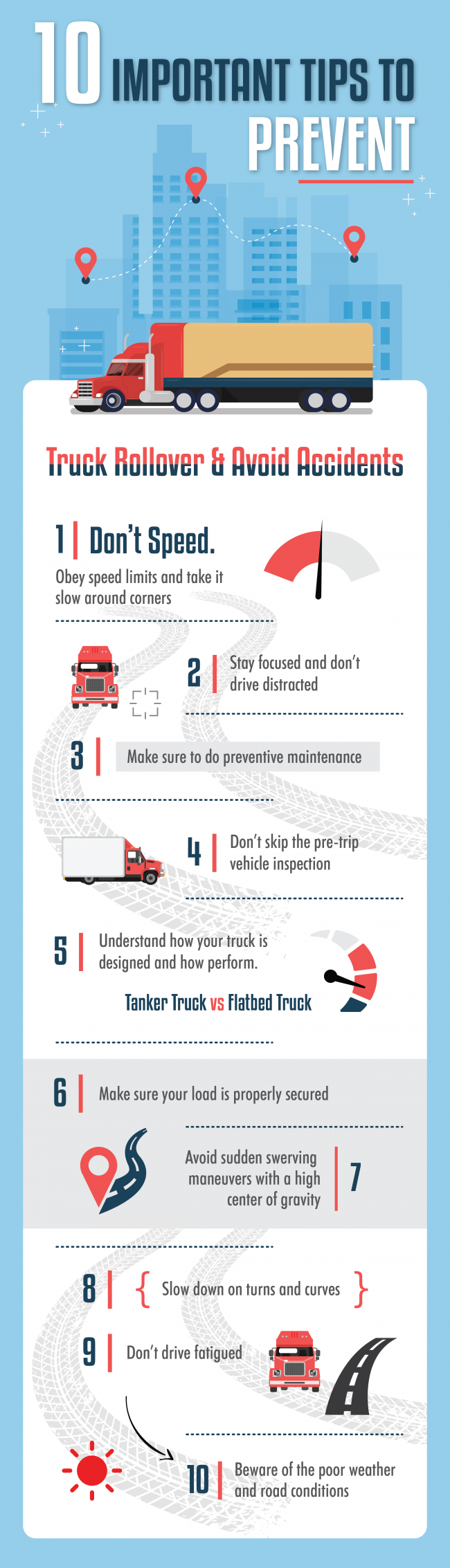 Prevent Truck Rollover and Avoid Accidents
