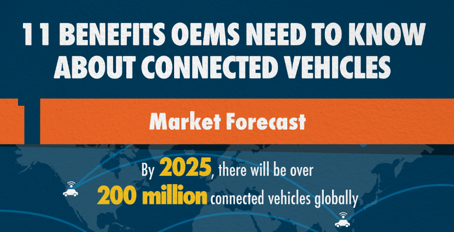 11 Benefits OEMs Need To Know About Connected Vehicles